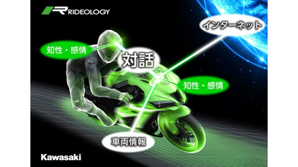 Kawasaki Artificial Intelligence Concept